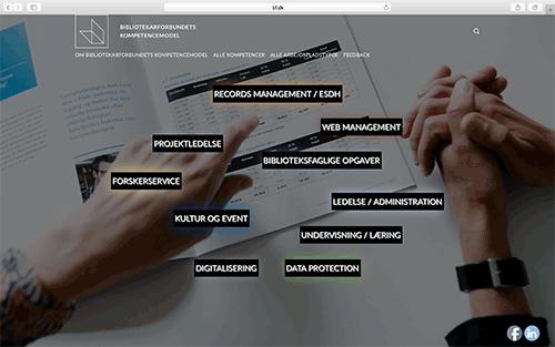 Forbundet Kultur og Informations Kompetencemodel